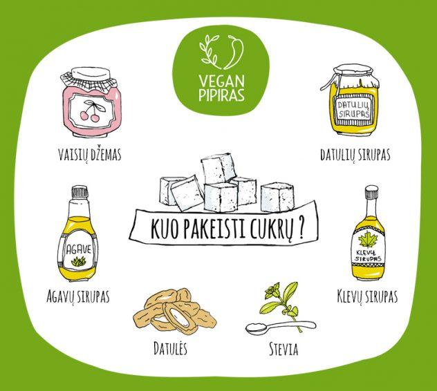 kuo-pakeisti-cukru_vegan-pipiras